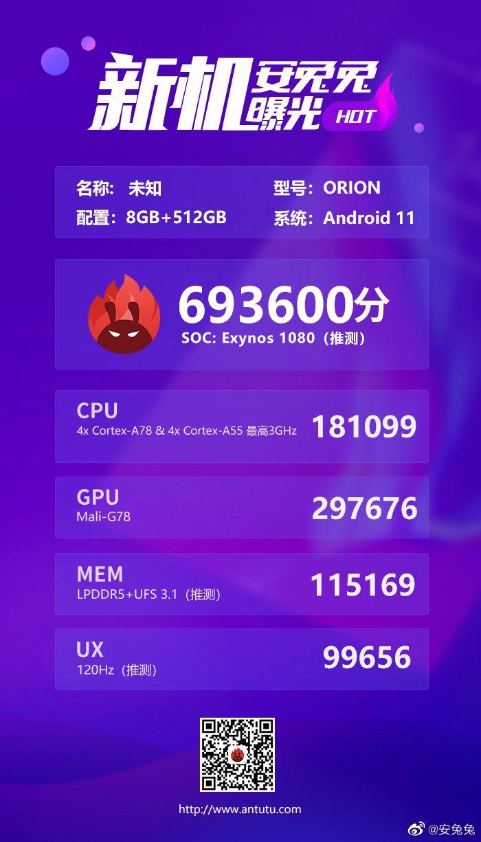 Exynos 1080 AnTuTu
