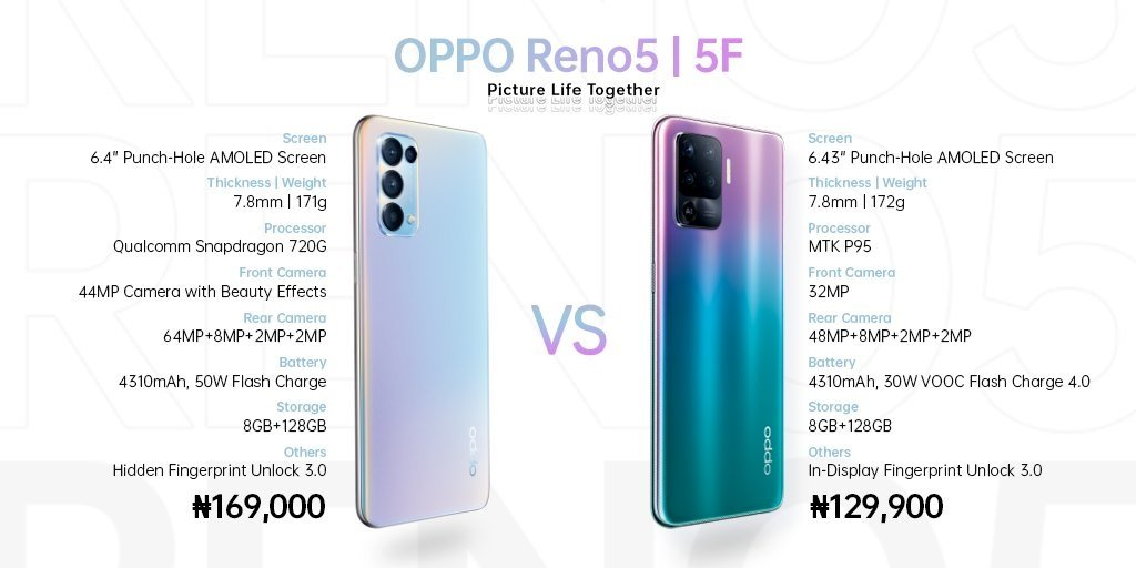 OPPO Reno5 y Reno5F