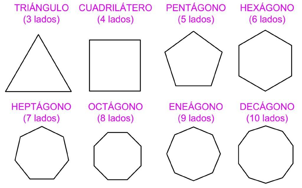 nombres de figuras geométricas