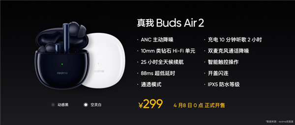 Realme Buds Air2