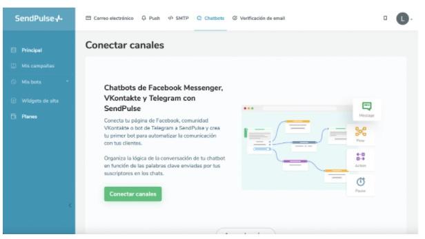 chatbot sendpulse
